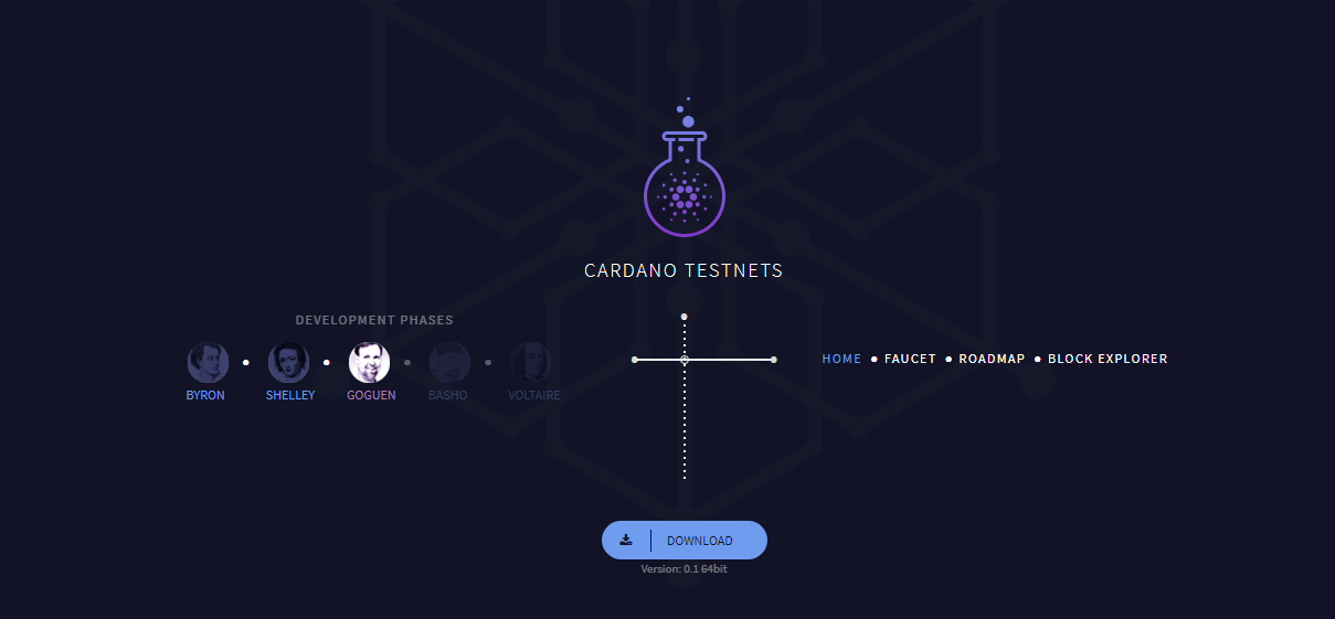 Cardano Just Released Their First Smart Contract Testnet