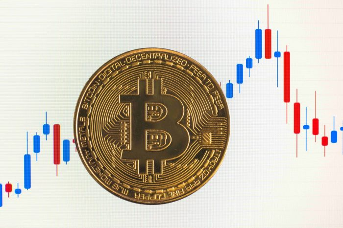Bitcoin Crosses $7000 In A Bullish Run, Hashrate Increases 35% In 2 Days