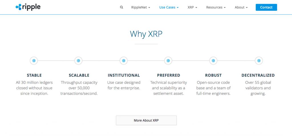 Ripple's Website Screenshot