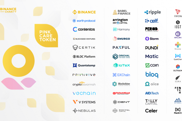 QuarkChain was the first blockchain to join Binance's Pink Care Token [ PCAT ]