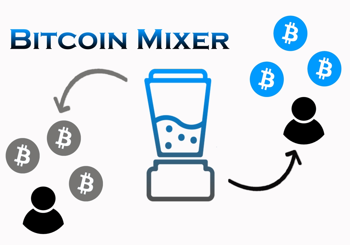 ghiddeturism.ro   Bitcoin, Bitcoin wallet, Investing
