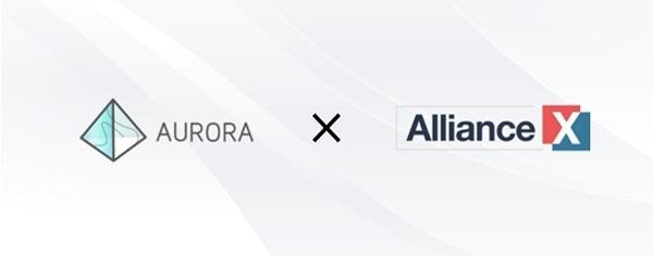 buy aurora cryptocurrency