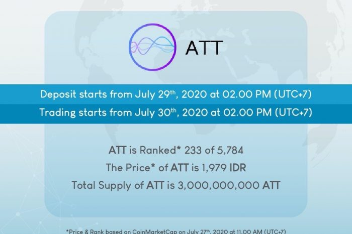 Attila will be Listed on Indodax, Marking Its Market Expansion to Asia